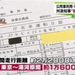 東京都知事 公用車の運転日報
